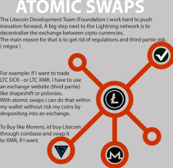 Why is there different types of cryptocurrency