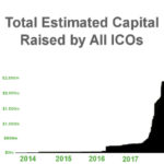 Is the Recent ICO Craze Bad for Cryptocurrencies?