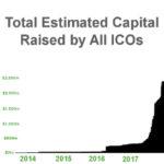 Is the Recent ICO Craze Bad for Cryptocurrencies?
