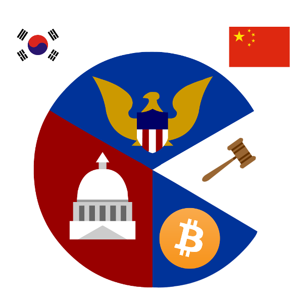 Asian Governments and U.S. Reaction to Bitcoin in 2018