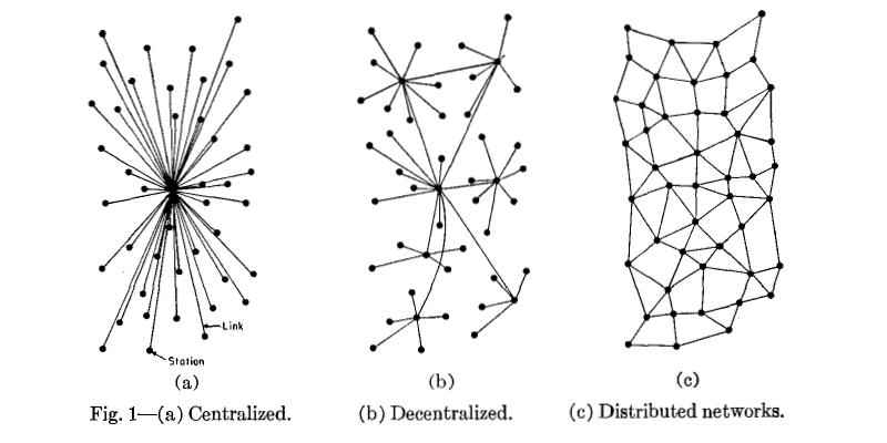 Bitcoin – Decentral Games árfolyam - Currency World